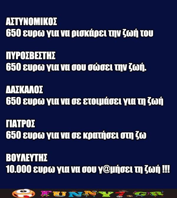 10.000 ευρω